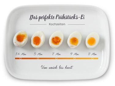Eier kochen diese 9 dinge solltest du beachten - Eier weich kochen minuten ...