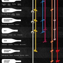 infografik-wein-und-essen-kombinieren_featured