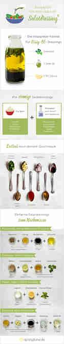 Salatdressing_Infografik_4