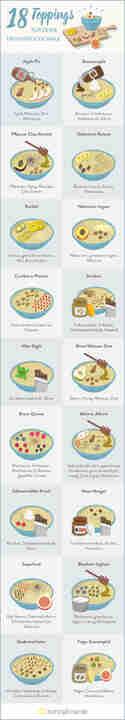 18 Toppings für deine Overnight Oats.
